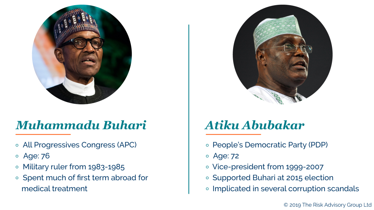 Muhammadu Buhari and Atiku Abubakar - low down