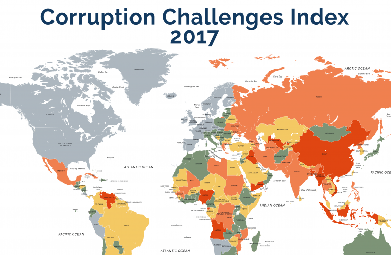 Corruption Challenges Index